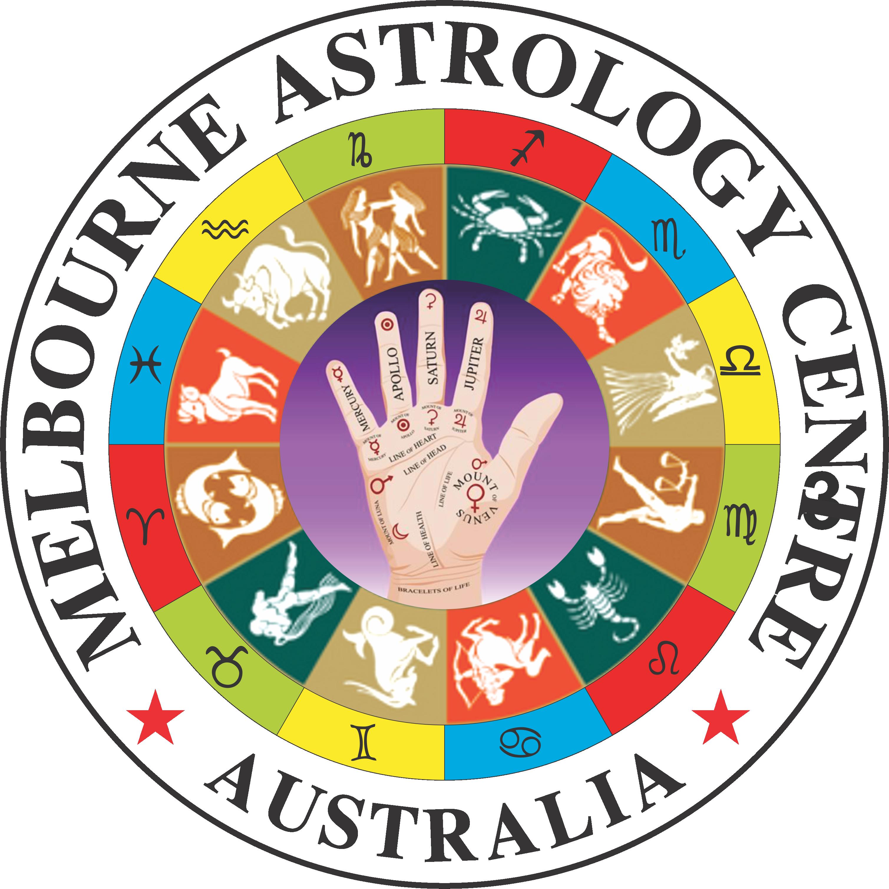 Best indian vedic astrologer in australia